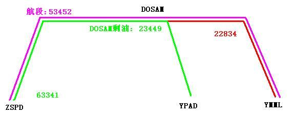 RDSP_MAP