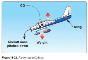 ice_tailplane